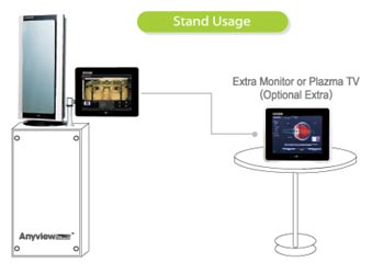 Anyview Pro plus stand
